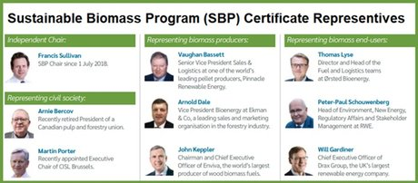 2019-11-22-edsp-eco-pro-biomass-lobbyfacts-research-part-3-scientists-board-of-the-sustainable-biomass-program-sbp